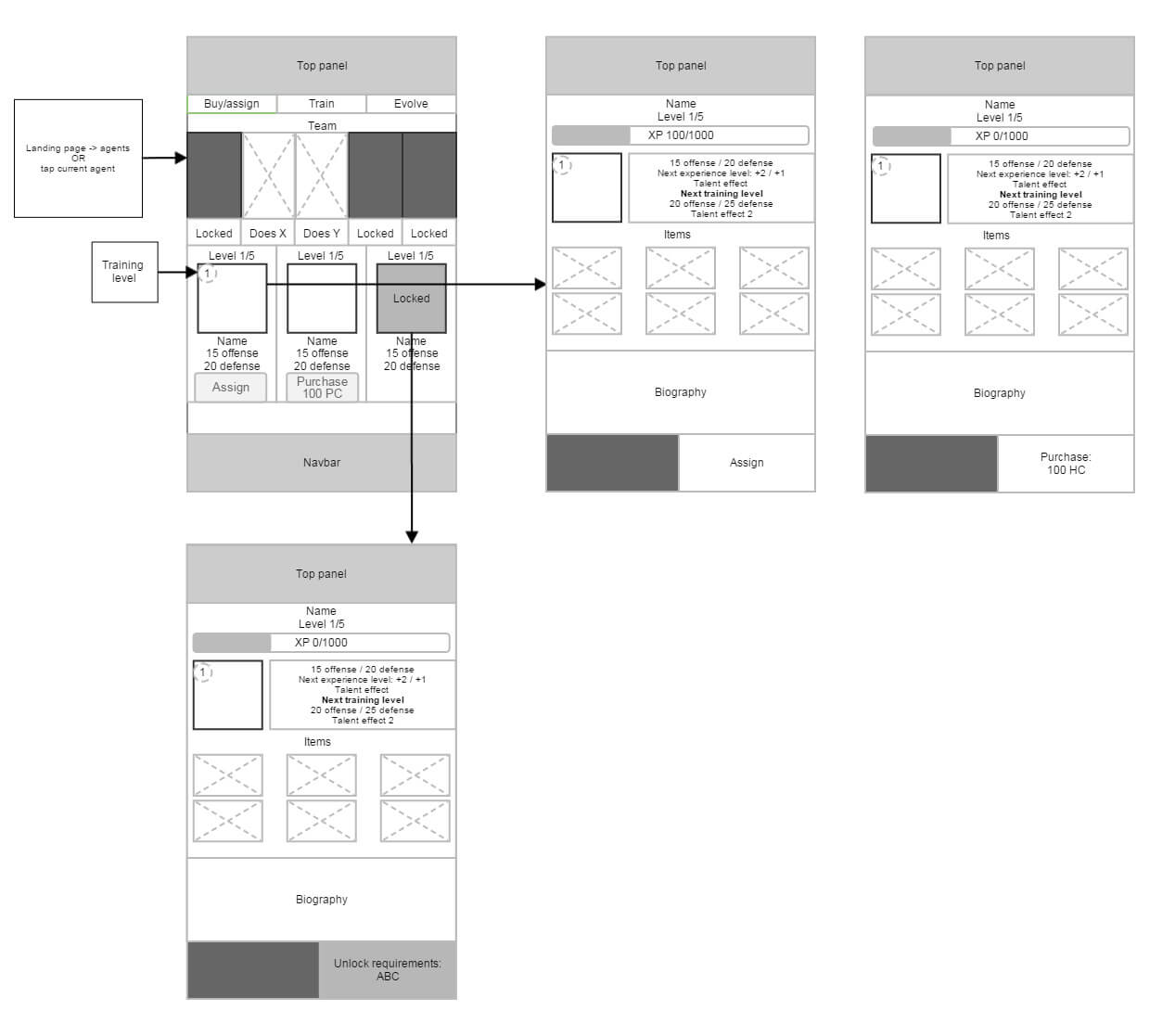 agents_wireframe
