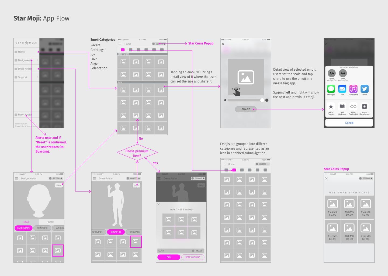App Flow 1